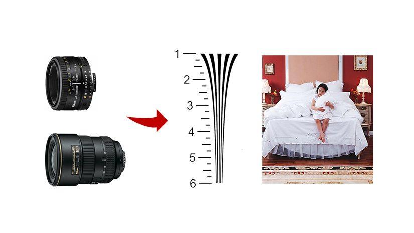 攝影師任務之鏡頭光圈…